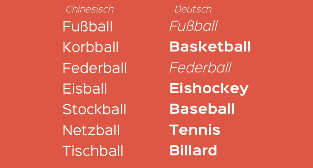 Chinesisch Deutsch Ball